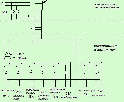 фен схема электрическая